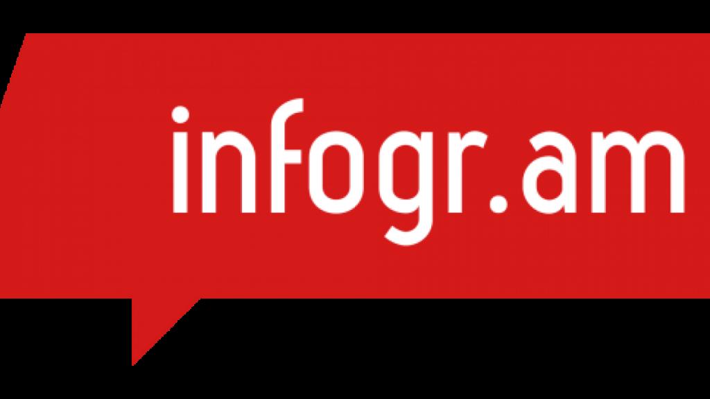logo infogram herramienta visualizacion de datos