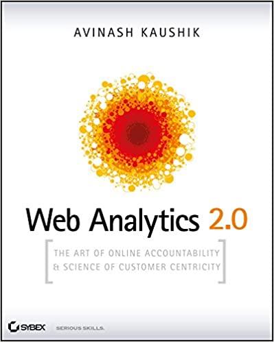 Analytics 2.0
